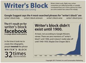 HELP! Writer's block?? :(?